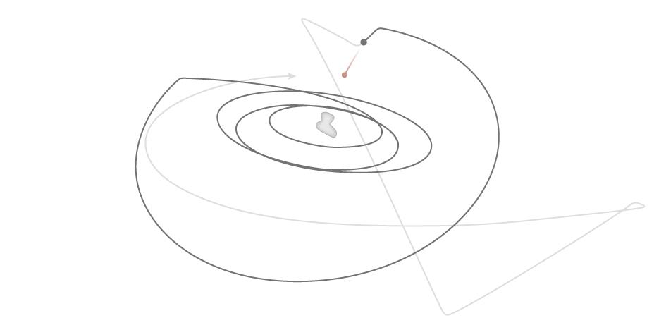 Rosetta's approach trajectory
